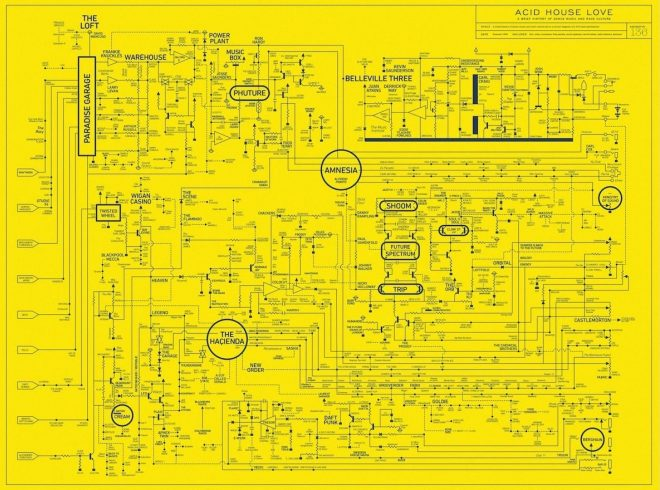 This blueprint maps out the schematics of rave cultures vast this blueprint maps out the schematics of rave cultures vast history malvernweather Images