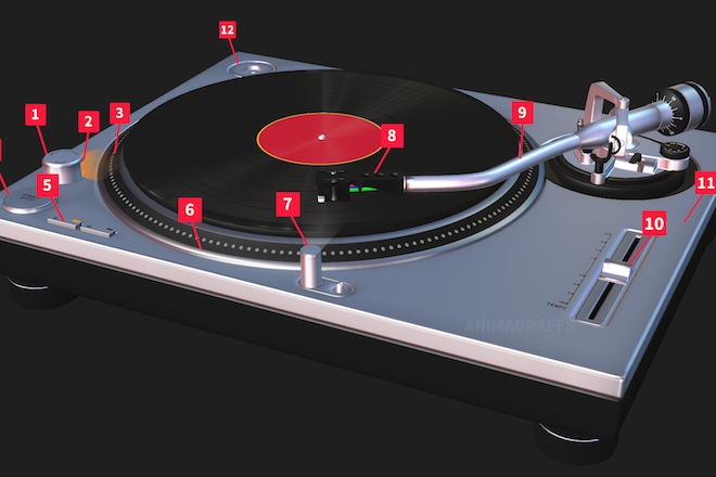 These interactive 3D animations show how the inside of a turntable works