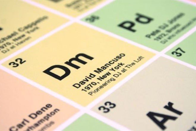 There's now a Periodic Table Of DJs and all your faves are on it