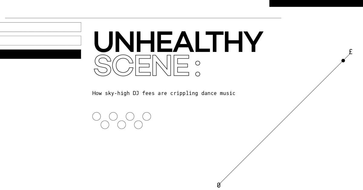 Unhealthy scene: How sky-high DJ fees are crippling dance music - Mixmag