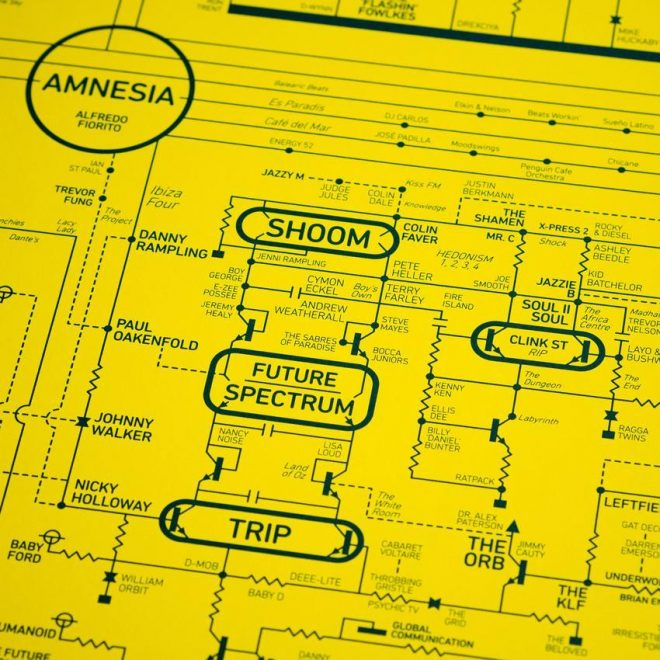 This blueprint maps out the schematics of rave culture's vast history