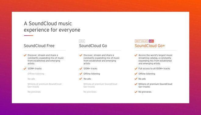 SoundCloud has introduced a £5 99 subscription plan - News